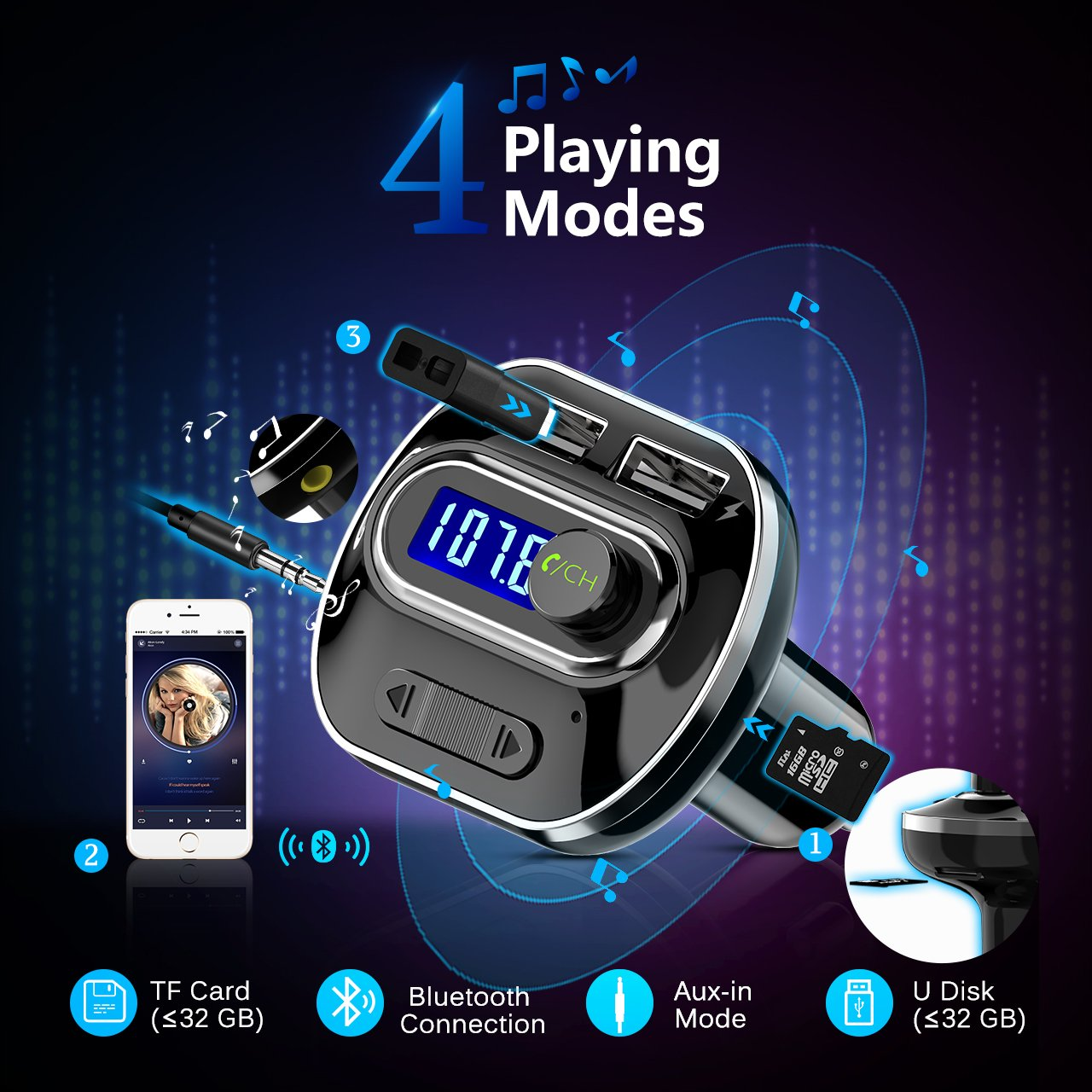 VicTsing (Upgraded Version) V4.1 Bluetooth FM Transmitter for Car, Wireless Radio Transmitter Adapter with Music Player Support Aux Output Input, TF Card and U-Disk, Hands Free and Dual USB Ports by VicTsing (Image #3)