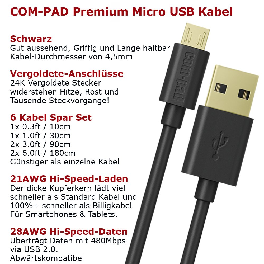 Gold USB 2.0 Micro USB Sync Data Cable Charging Cable COM Pad Set ...