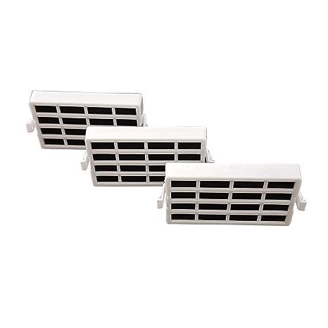 2 x Luftfilter Hygienefilter Kühlschrank passend wie Indesit Company C00312451