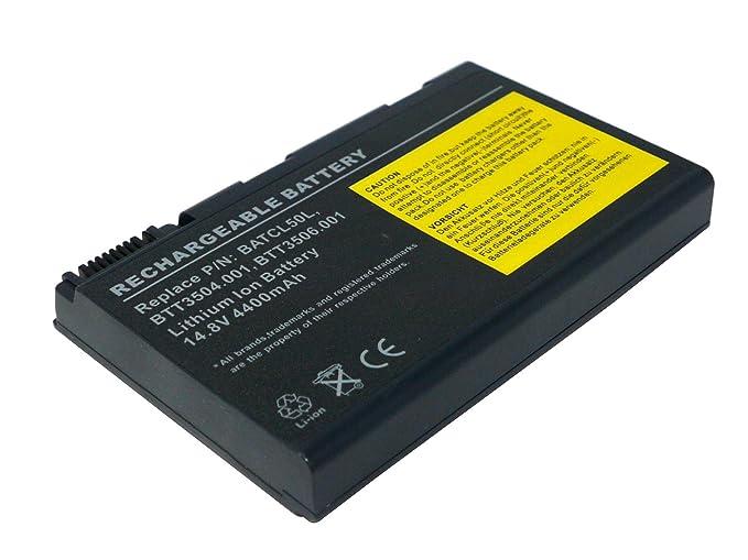 Acer Extensa 2900D Notebook Treiber Windows 7