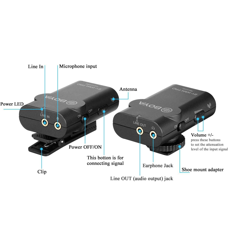 BOYA by-WM4 Pro K1 Sistema de micr/ófono inal/ámbrico 2.4G con Estuche r/ígido Compatible con c/ámara DSLR Videoc/ámara Tel/éfono Inteligente PC Tableta Sonido Grabaci/ón de Audio Entrevista