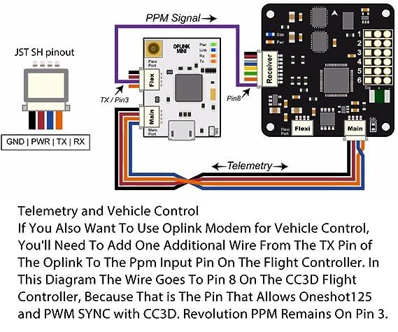 Ppm Cc3d Wiring Diagram | WIRING DIAGRAM eBOOK Openpilot Diagram For Wiring Car on
