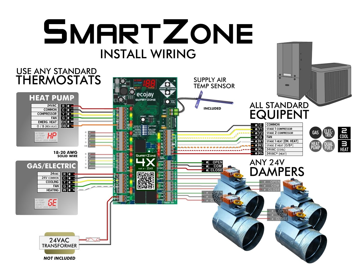 Multi stage heating and cooling - Smartzone 4x Control 4 Zone Controller Kit W Temp Sensor Universal Replacement For Honeywell Zoning Panel Truezone Hz432 More Amazon Com