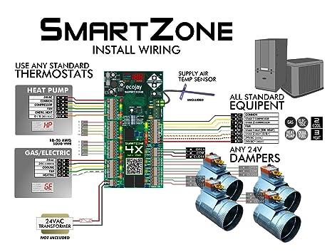 zone damper wiring diagram zone image wiring diagram smartzone 4x control 4 zone controller kit w temp sensor on zone damper wiring diagram