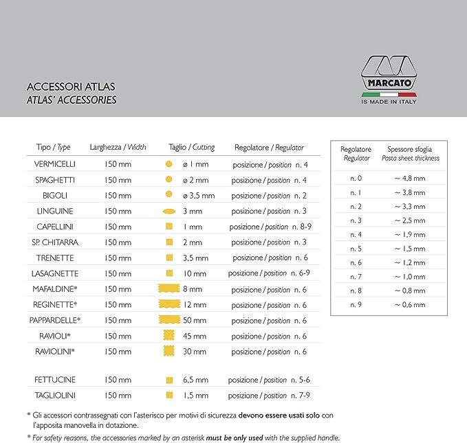 MARCATO ACCESSORIO REGINETTE PER MACCHINA PER LA PASTA MAKER ATLAS 150 mshop
