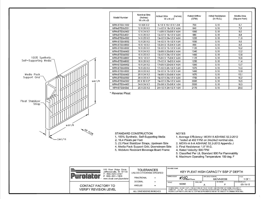 23.38 Height 1.75 Thick 23.38 Width 23.38 Width 23.38 Height Mechanical MERV 8 Pack of 12 Sterling Seal KP-5251186773 Purolator Key Pleat Extended Surface Pleated Air Filter Pack of 12 1.75 Thick