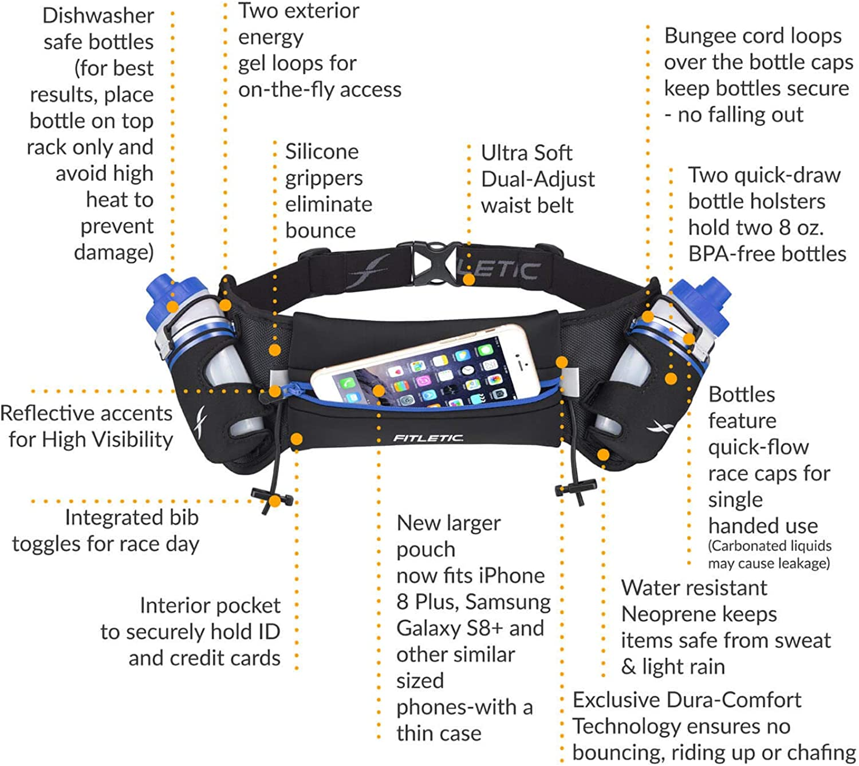 Range of Sizes /& Colors 5K Patented No Bounce Technology for Marathon Trail Fitletic Hydra 16 Hydration Belt Running Belt Ironman 10K HD08 V2 Triathlon