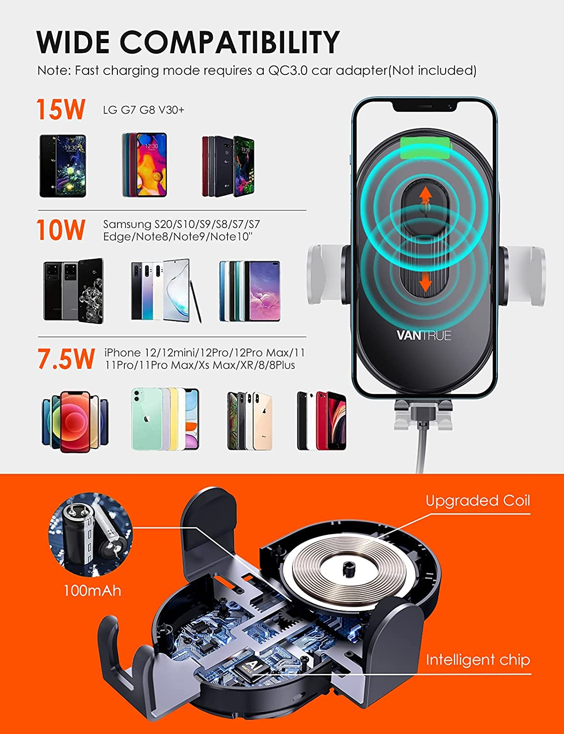 Wireless car charger, phone holder for cars