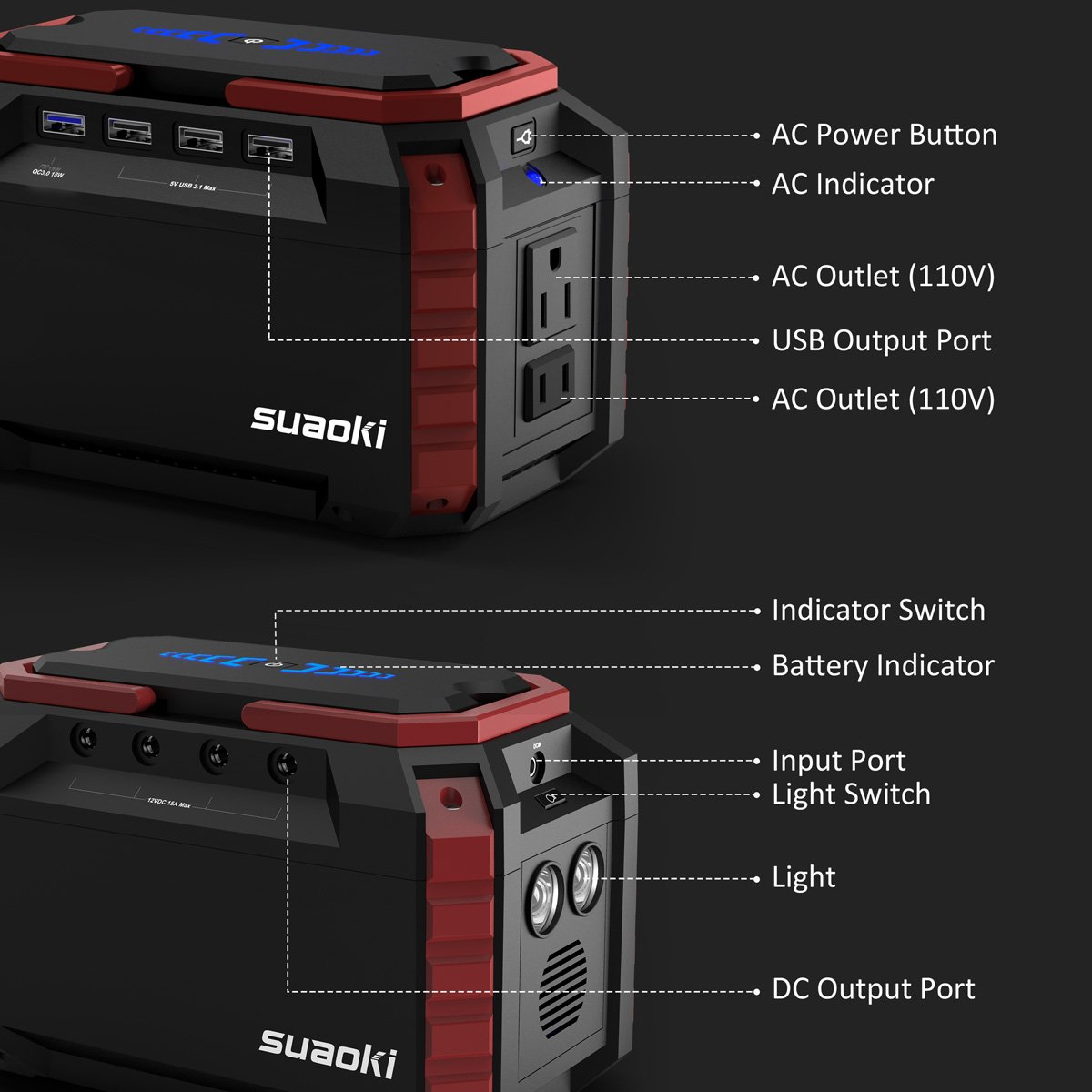 Suaoki Portable Power Station 150wh Quiet Gas Free 25 Floppy Drive Wind Generator Construction Details Camping Qc30 Ups Lithium Supply With Dual 110v Ac Outlet 4 Dc Ports
