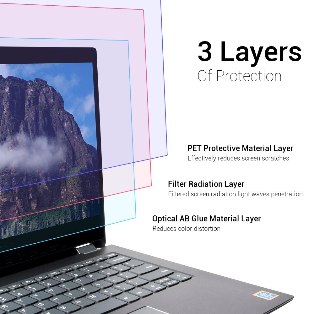 EyeO2 15.6 Inch Screen Protector for Laptop Screen Cover High Clarity Anti-scratch Touch Screen Guard Film for Notebook Protection, Anti-myopia Compatible with All Models