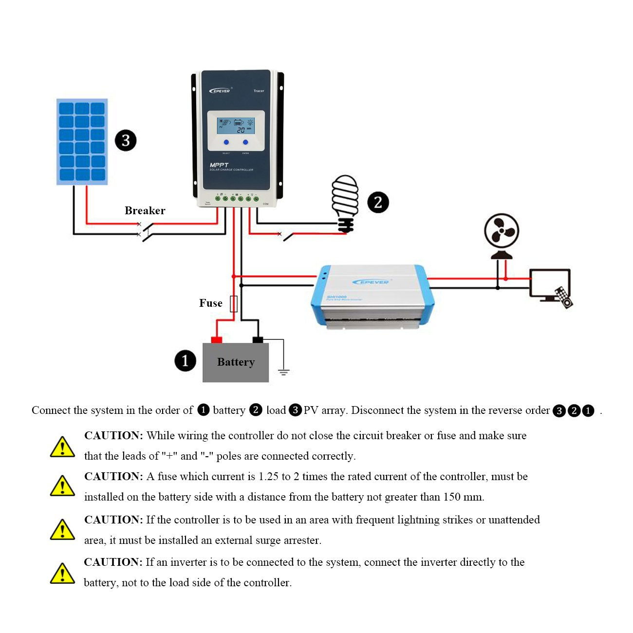 EPEVER MPPT Solar Charge Controller Tracer AN Series 10A/20A/30A/40A with  12V/24V DC Automatically Identifying System Voltage(10A): Amazon.co.uk:  Garden & ...