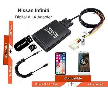 Nissan Infiniti - Adaptador de audio para iPhone estéreo AUX ...