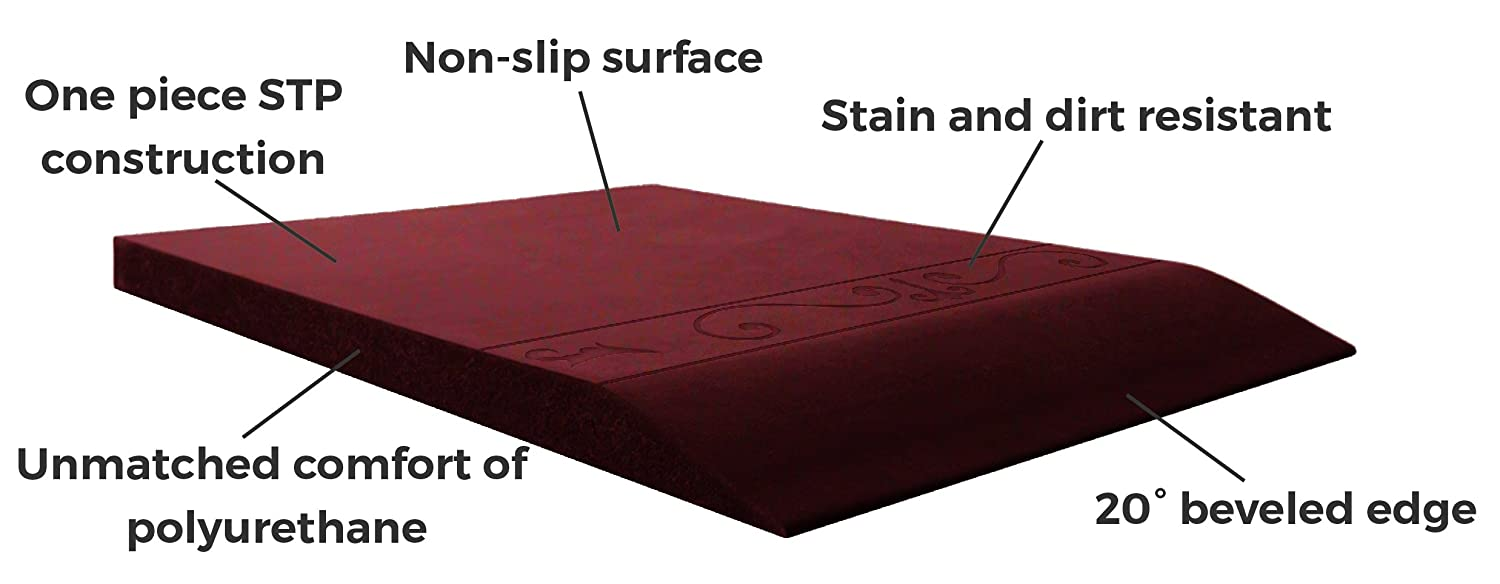 Smart Step Supreme Anti Fatigue Polyurethane Mat 30