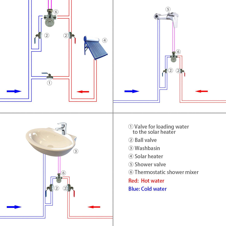 Válvula mezcladora termostática para agua fría y caliente ...