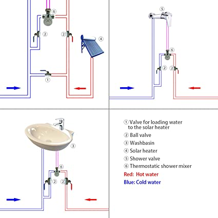 Válvula mezcladora termostática para agua fría y caliente mezcla: Amazon.es: Bricolaje y herramientas