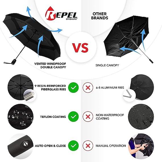 Renuult Parapluie automatique /à trois plis Protection solaire Parapluie imperm/éable Voyage Imprim/é Portable parapluie