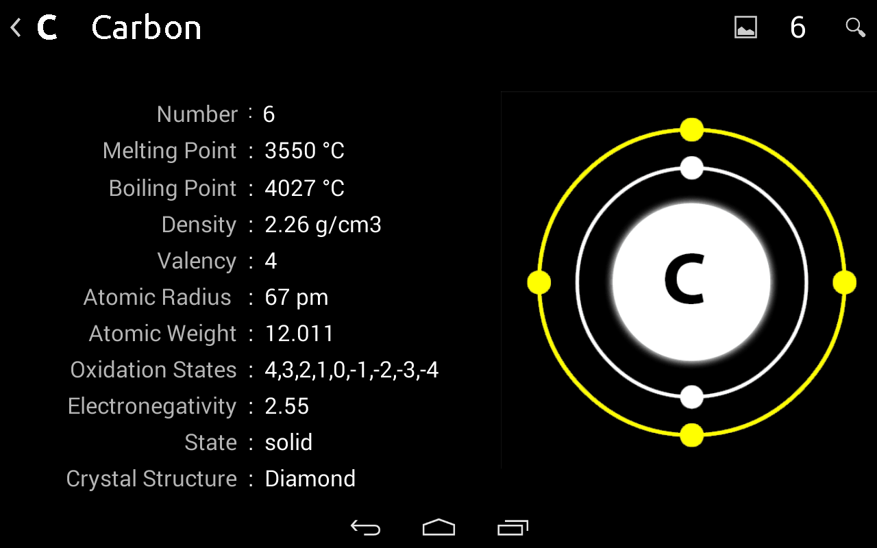 amazoncom the element bank periodic table appstore for android