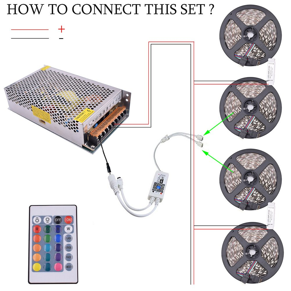 ledmomo tira luces LED 20/Metros Luz RGB Cadena resistente al agua Luz de banda con 2.4/G RF Remote RGB Controller Amplificador Wifi App control DC12/V Fuente
