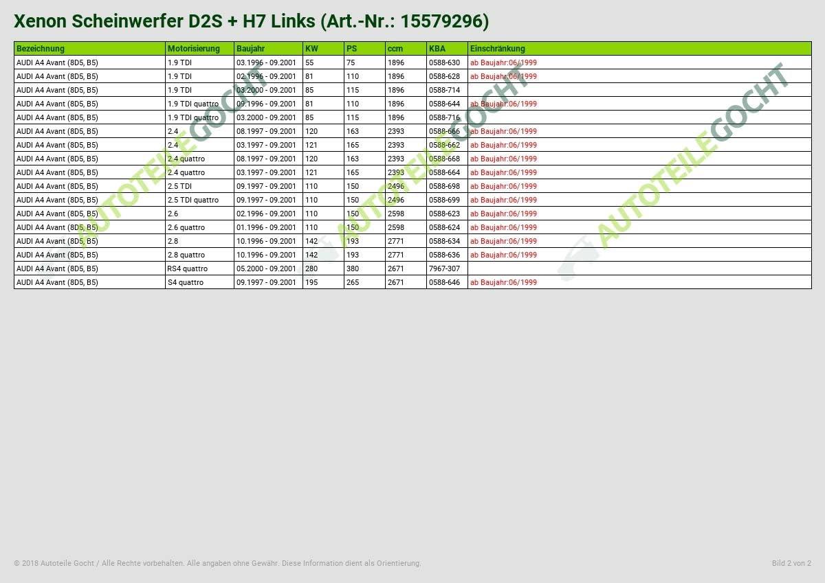 H7 Links Xenon Scheinwerfer D2S