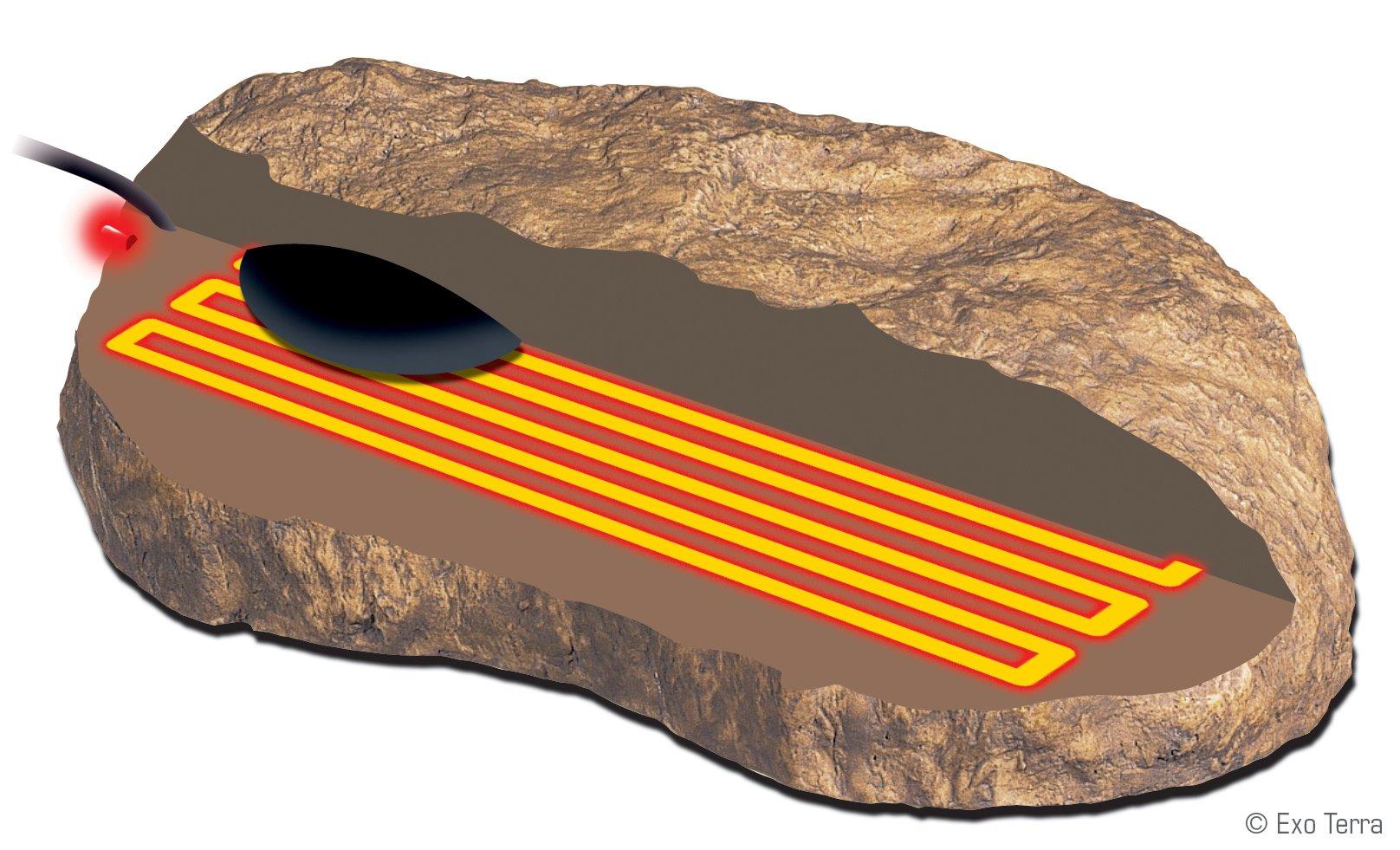 Exo Terra Heatwave Rock, Ul Listed, Large by Exo Terra