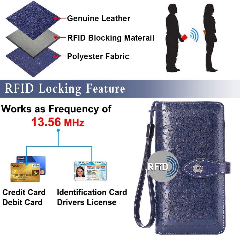 Bleu RFID Blocage Portefeuille Compagnon Femmes avec 26 Emplacements Cartes Porte Feuille pour Femme AVCE Fermeture Eclair WACCET Portefeuille Femme Cuir Grande Capacite