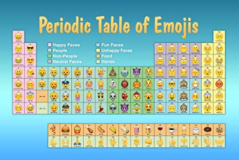 Amazon Periodic Table Of Emojis Blue Reference Chart Poster