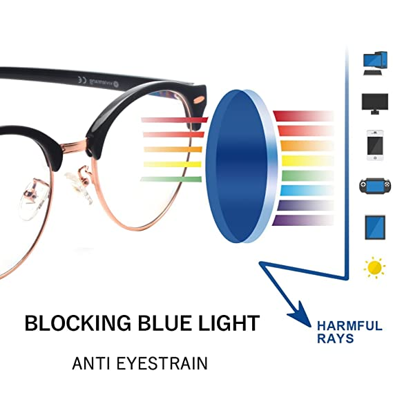 409069908601 Amazon.com: VIVIENFANG Clear Lens Half Frame Horn Rimmed Round Optical  Glasses Frame Anti blue light Computer Glasses TR90 T2116A Black: Clothing