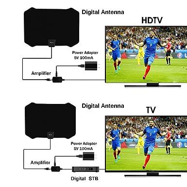 The 8 best interior digital tv antenna
