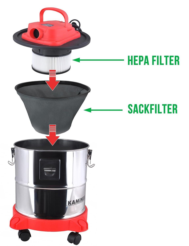 HEPA Filter Kaminer Sauger