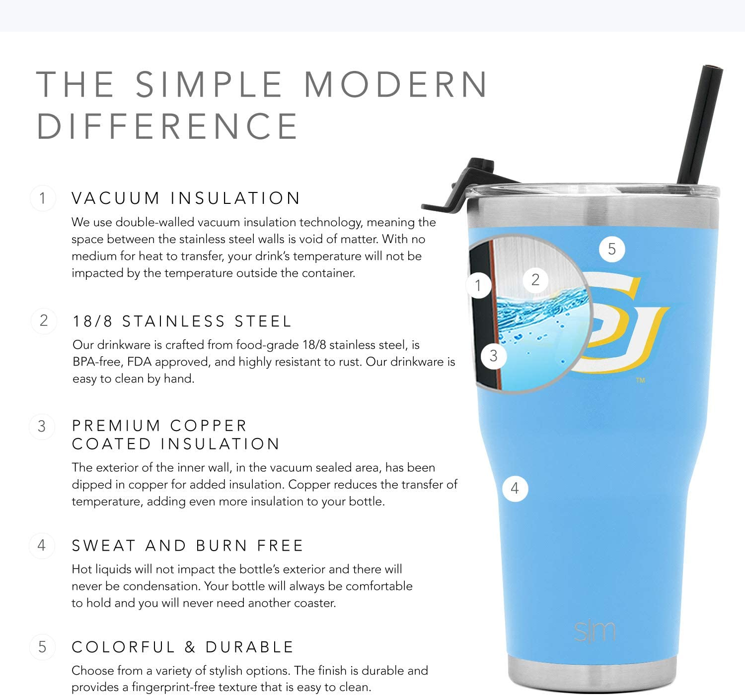 Simple Modern College 30oz Cruiser Tumbler with Straw /& Closing Lid Southern Jaguars 18//8 Stainless Steel Vacuum Insulated NCAA University Cup Mug
