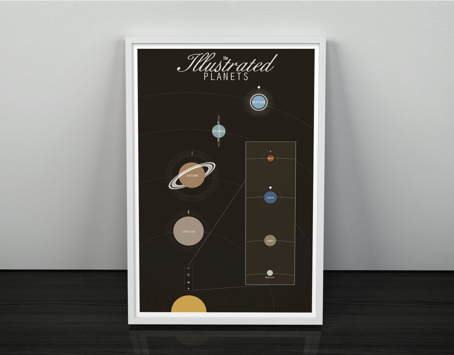 Geek Art Solar System Print//Minimalist Planetary Infographic Poster with all the Planets