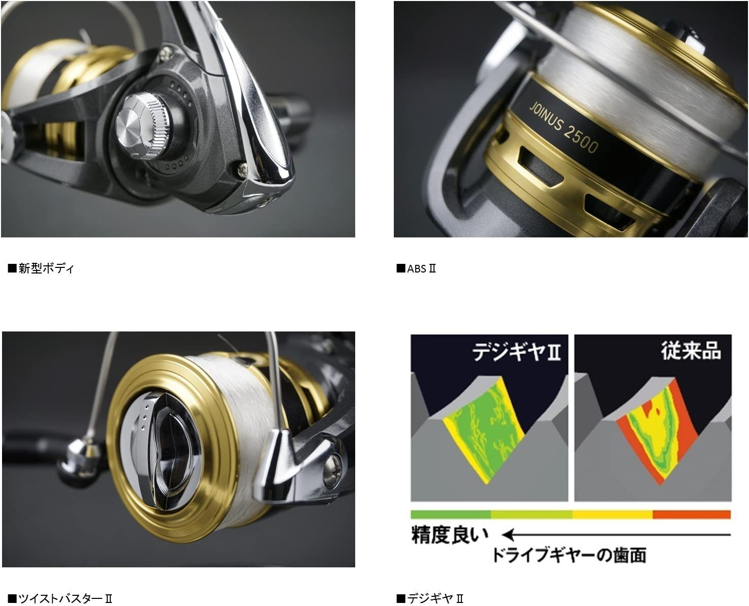 Daiwa Daiwa Daiwa 16 JOINUS 3500 Spinning Reel Japan Import