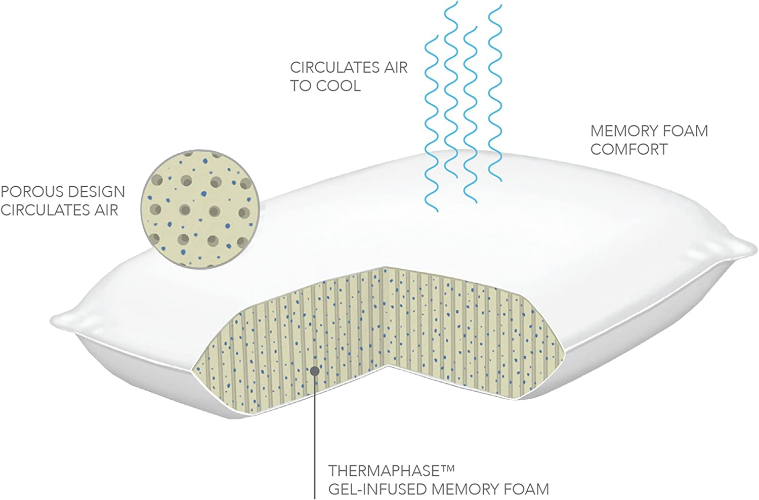Fashion Bed Group Sleep Chill Phase Change Gel Memory Foam