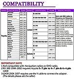 Yomikoo Auxillary Adapter, Car Radio 3.5mm Audio
