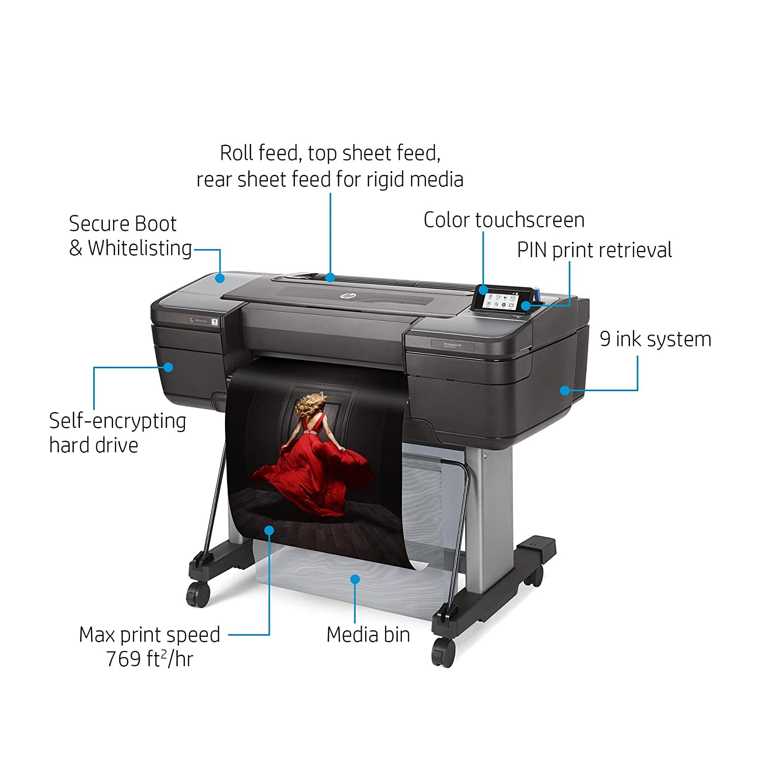 HP DESIGNJET Z9+ 24-IN POSTSCRIPT: Amazon.co.uk: Business ...