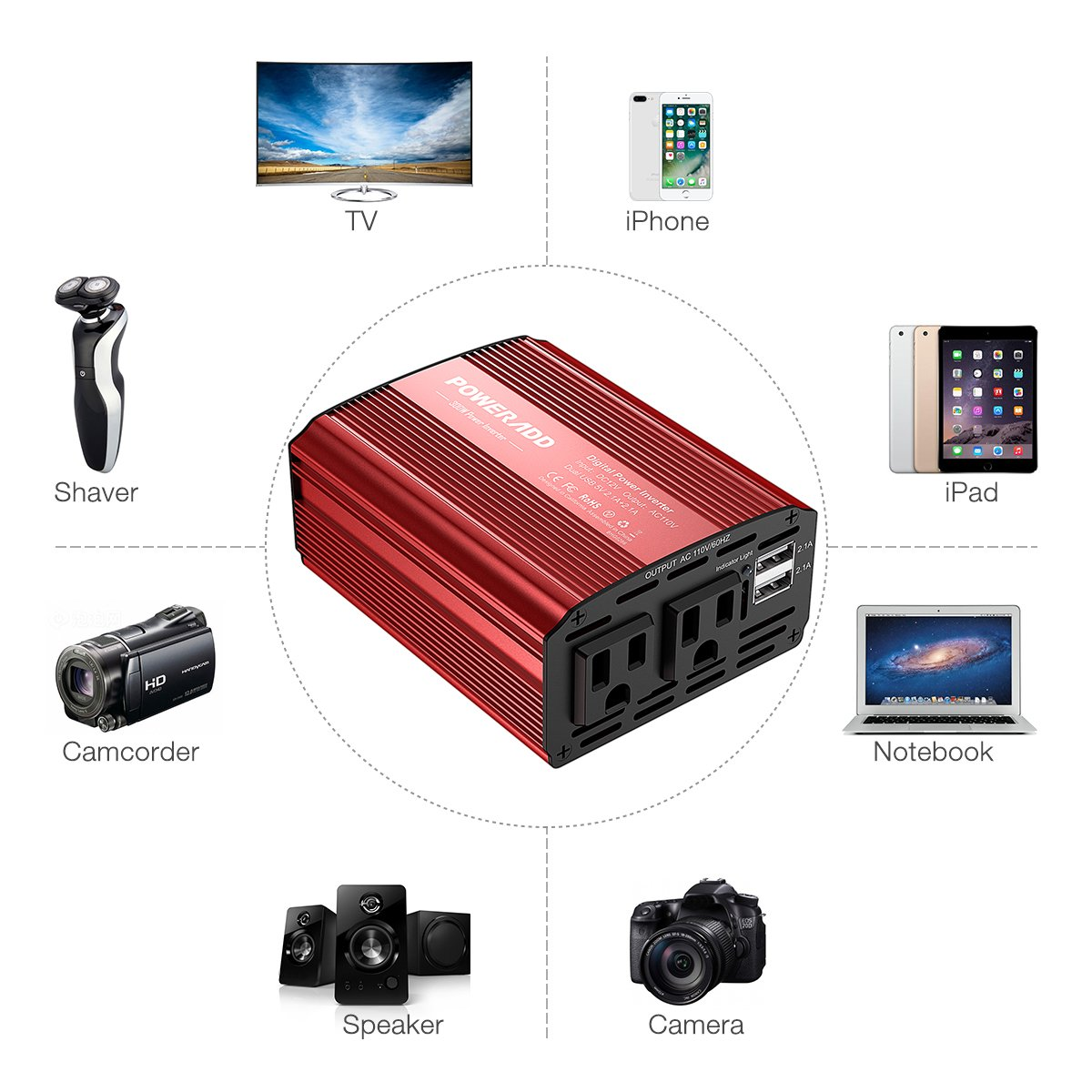 Poweradd 300W Car Power Inverter DC 12V to AC 110V Converter with Dual 3.1A Dual USB Ports for Smartphones, Tablet, Laptop, Breast pump, Nebulizer and More - Red