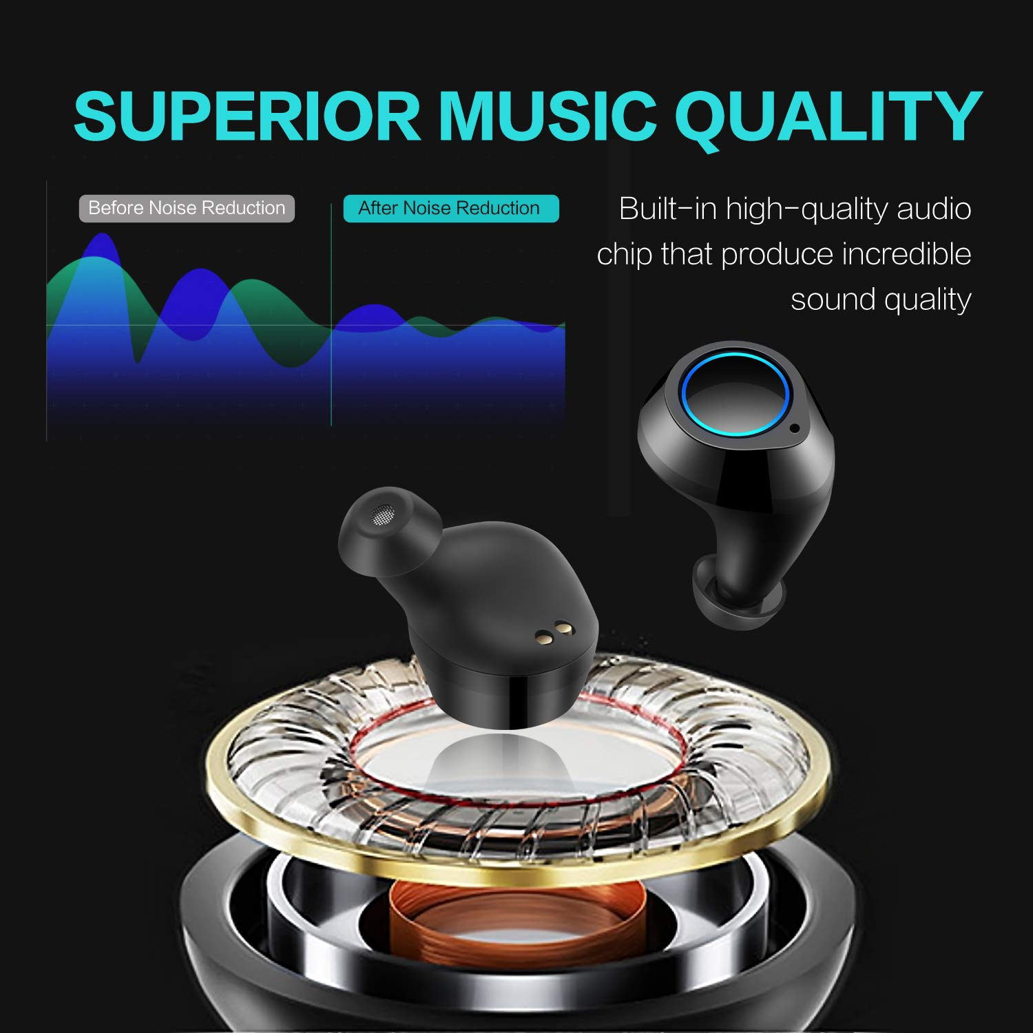 Ailicam True Wireless Earbuds TWS Bluetooth 5.0 IPX6 Waterproof 25 Hours Playtime, TWS Noise Cancelling Earphones Instant Pairing with Mic and Charging Case (Black) by Ailicam (Image #4)