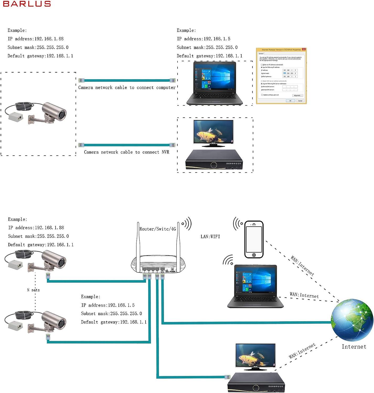 Barlus Unterwasser kamera Edelstahl IP68 1080P POE IP-Kamera-Objektiv 6MM