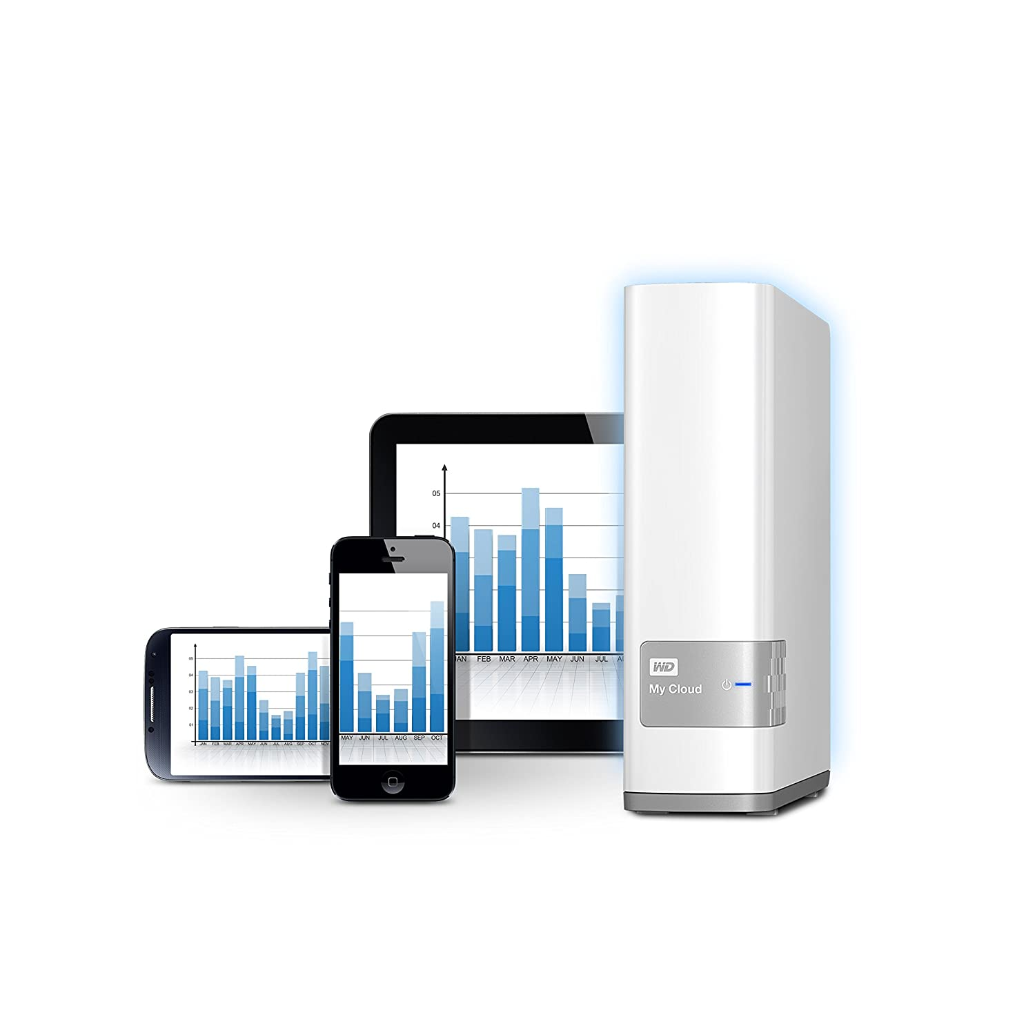 WD My Cloud Personal Network Attached Storage