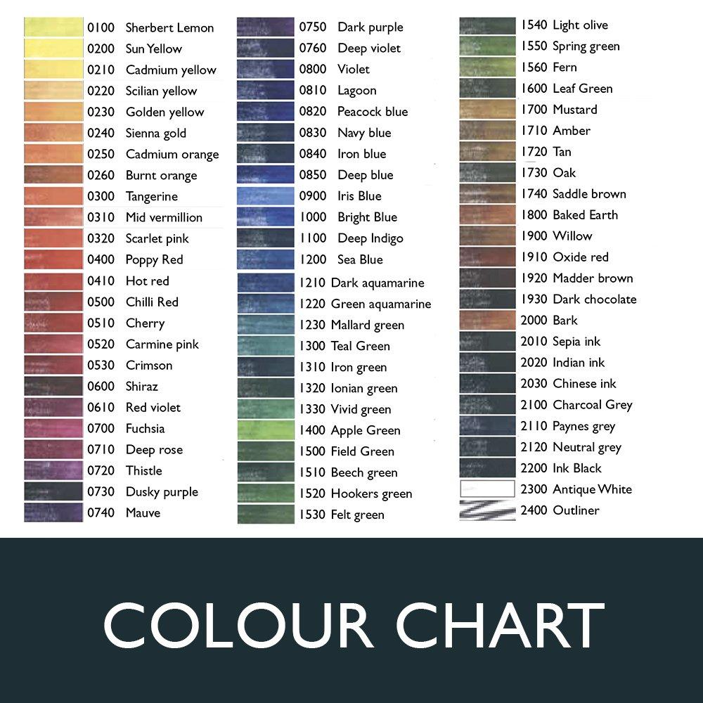 Derwent Colored Pencils Inktense Ink Pencils Drawing Art Metal