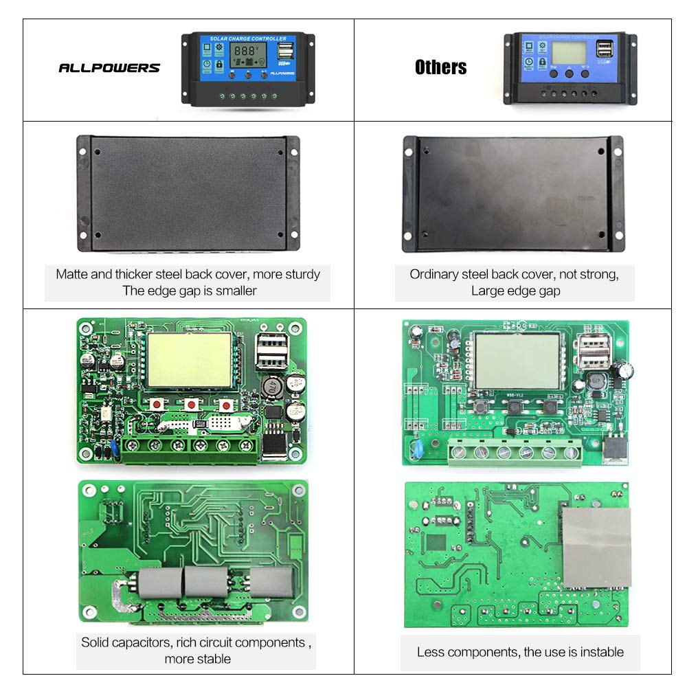 Allpowers 20a Solar Charger Controller Panel Pwm Charge 10a 12v24v Automatic Art Of Circuits Battery Intelligent Regulator With Usb Port Display 12v 24v Garden Outdoor