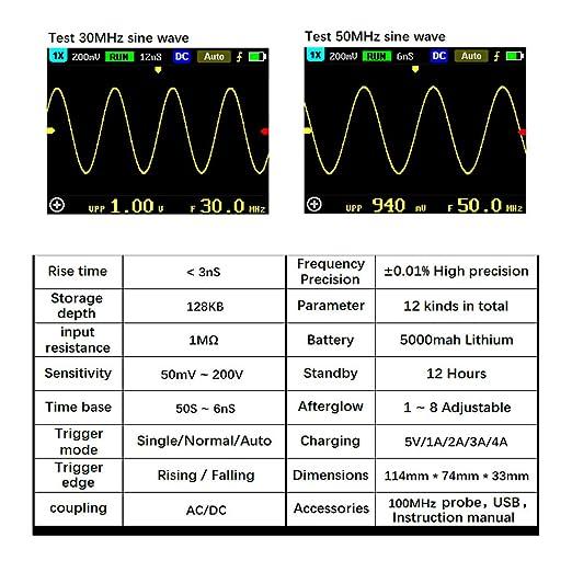 Digitaloszilloskop Professionelles Rutschfestes Tragbares Ips Oszilloskop Multimeter Mit Lcd Bildschirm 2 4 Zoll 100 Mhz Bandbreite 500 Ms S Abtastrate Gewerbe Industrie Wissenschaft