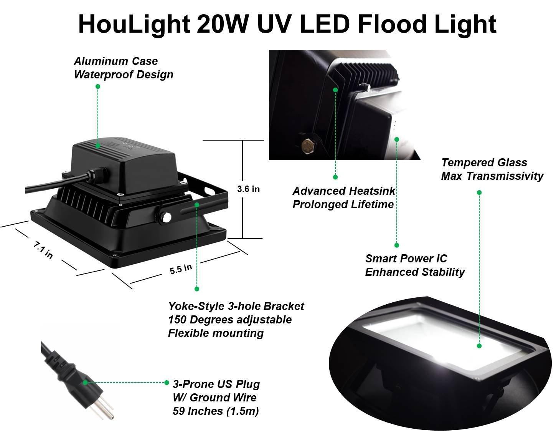 Uv Light Black Houlight High Power 20w Ultra Violet Led Floodlight Wiring Diagram Flood Ip65 Waterproof 85v 265v Ac For Blacklight Party Supplies Neon Glow
