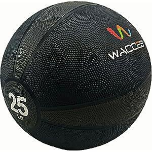 Best Medicine Balls 2017