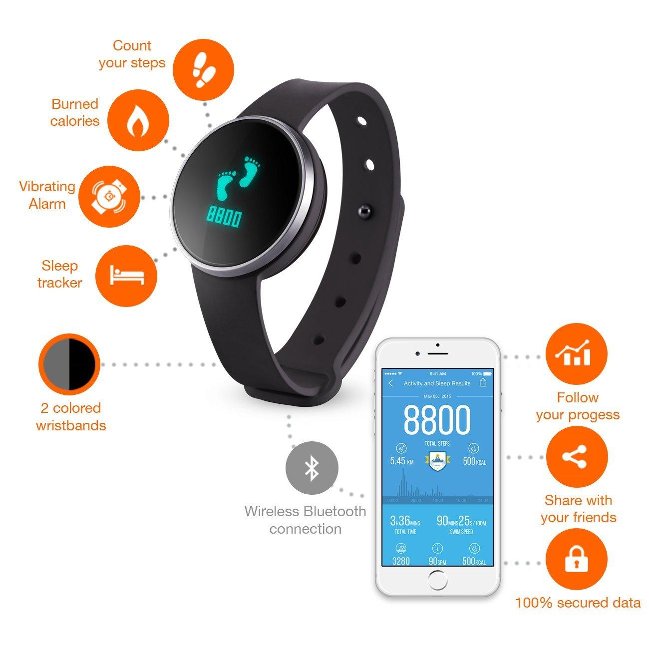 iHealth Monitor de Actividad y Sueño - 1 Monitor: Amazon.es: Salud y cuidado personal