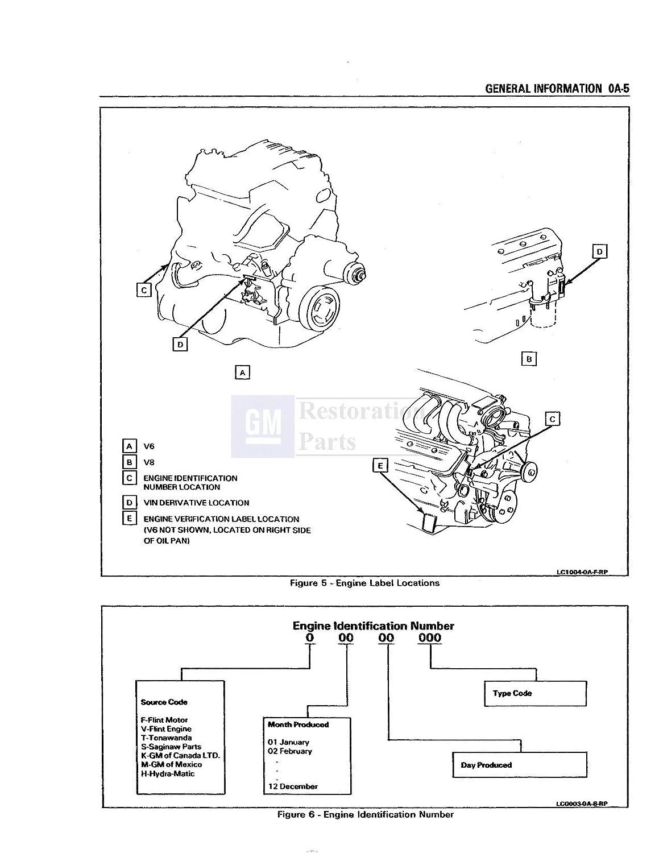 1991 Pontiac Firebird Shop Service Repair Manual Cd Fire Engine Drivetrain Diagram Wiring Oem Automotive