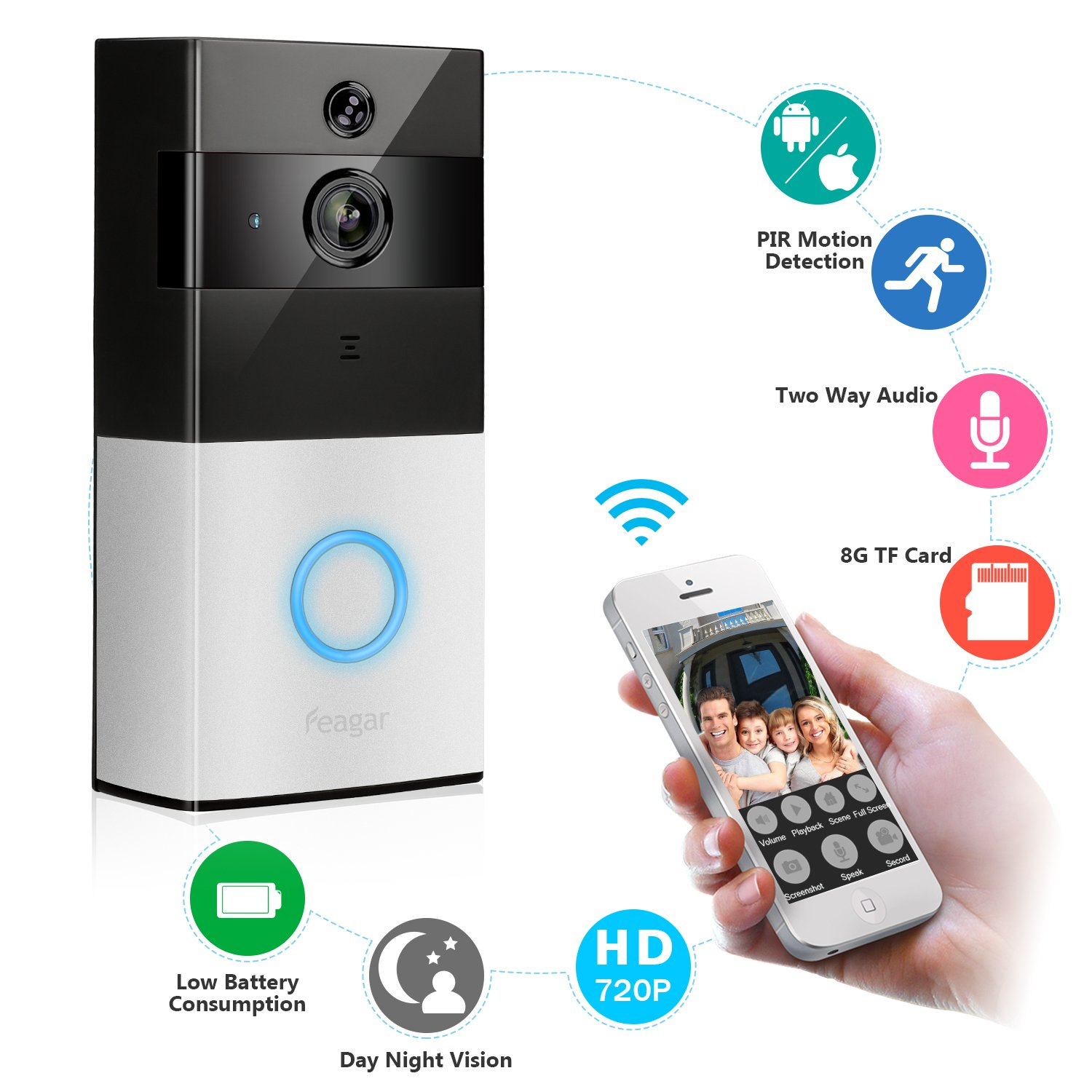 Wireless Video Doorbell, Feagar 720P Wifi Doorbell Camera Kit with Low Power Consumption,Free Storage,Two-Way Audio, Infrared Night Vision, Motion Detection and Remote Control for IOS and Android
