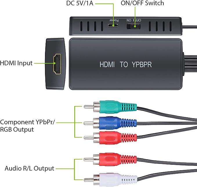 PROZOR HDMI a Componentes Video 1080p Convertidor HDMI a Ypbpr ...