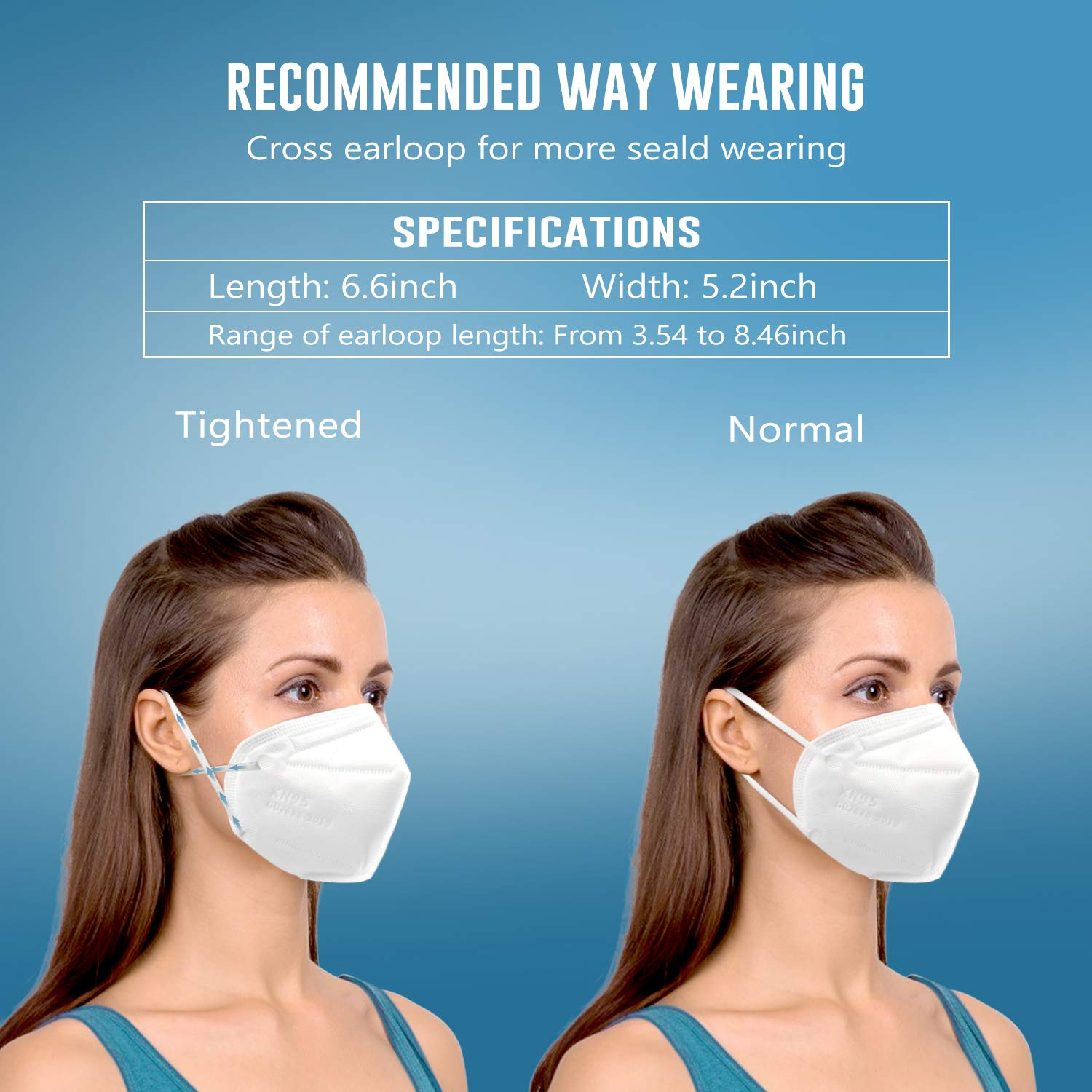 White KN95 Face Mask - 50 Pack, WWDOLL New GB2626-2019 KN95 Mask 5-Layer Breathable Cup Dust Mask White: Industrial & Scientific