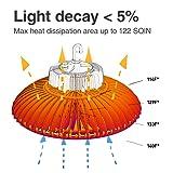 Hyperlite 150W LED UFO High Bay Lights 30PACK for